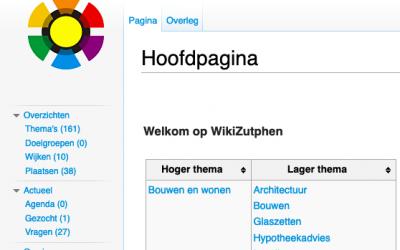 Databeheer WikiZutphen